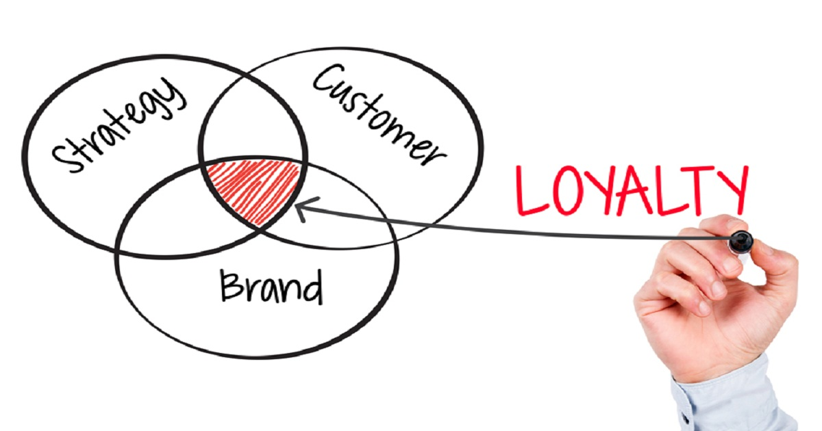 8-Step Branding Strategy for Your Small Businesses