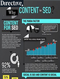 WHY CONTENT FOR SEARCH ENGINE OPTIMIZATION (SEO)
